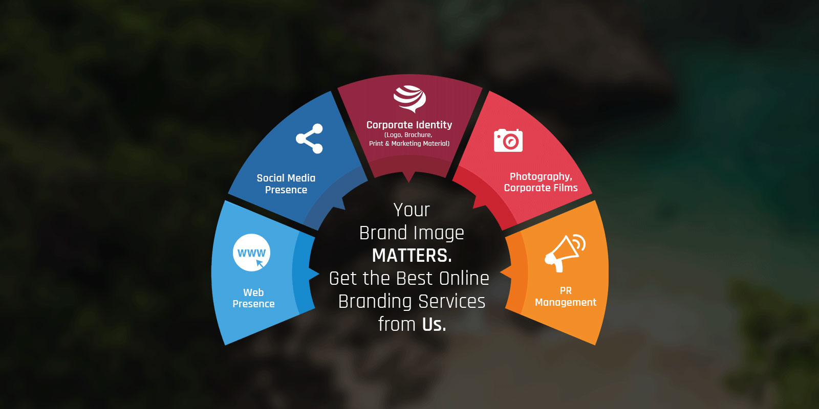 Branding Solutions Udaipur